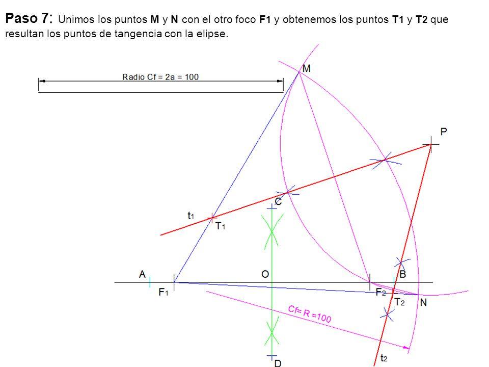 Paso 7 : Unimos los puntos M y N con el otro foco F 1 y obtenemos los puntos T 1 y T 2 que resultan los puntos de tangencia con la elipse.