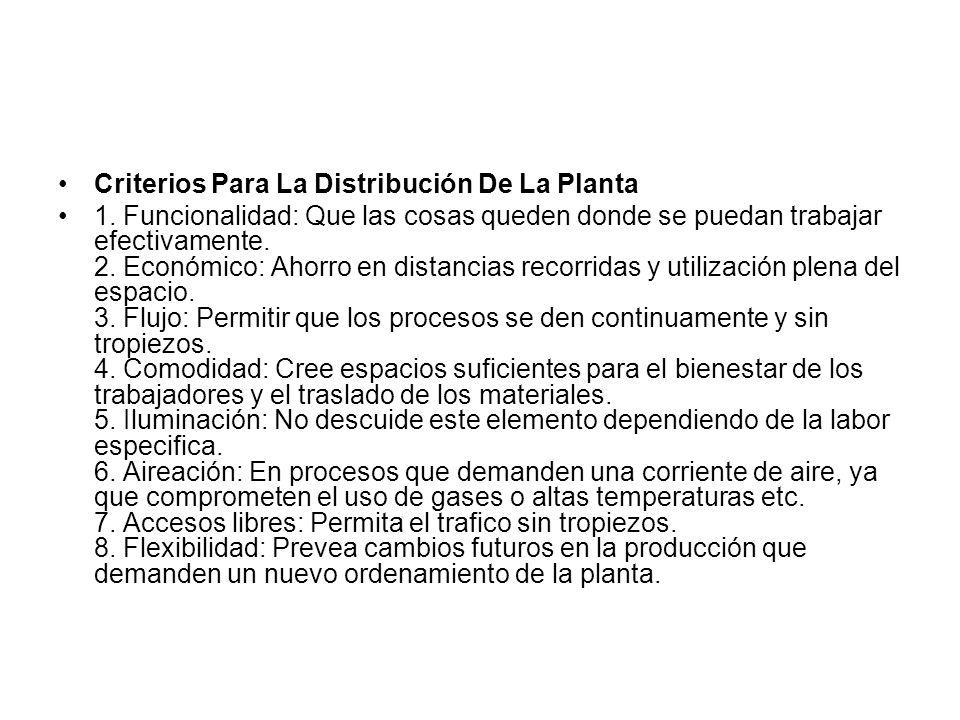 Criterios Para La Distribución De La Planta 1. Funcionalidad: Que las cosas queden donde se puedan trabajar efectivamente. 2. Económico: Ahorro en dis