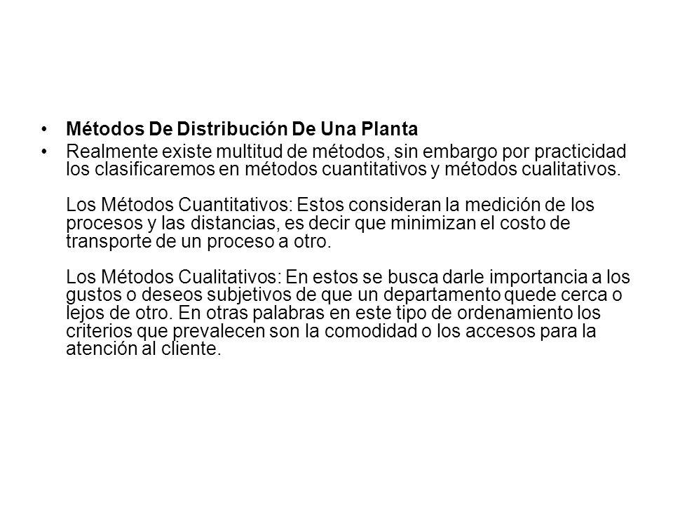 Métodos De Distribución De Una Planta Realmente existe multitud de métodos, sin embargo por practicidad los clasificaremos en métodos cuantitativos y
