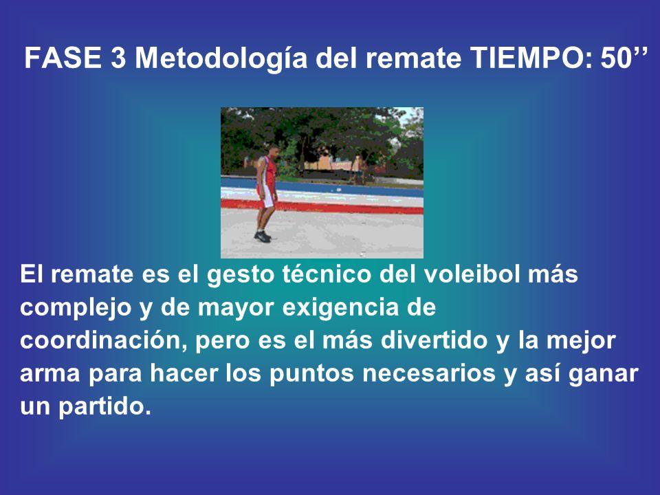 FASE 3 Metodología del remate TIEMPO: 50'' El remate es el gesto técnico del voleibol más complejo y de mayor exigencia de coordinación, pero es el má