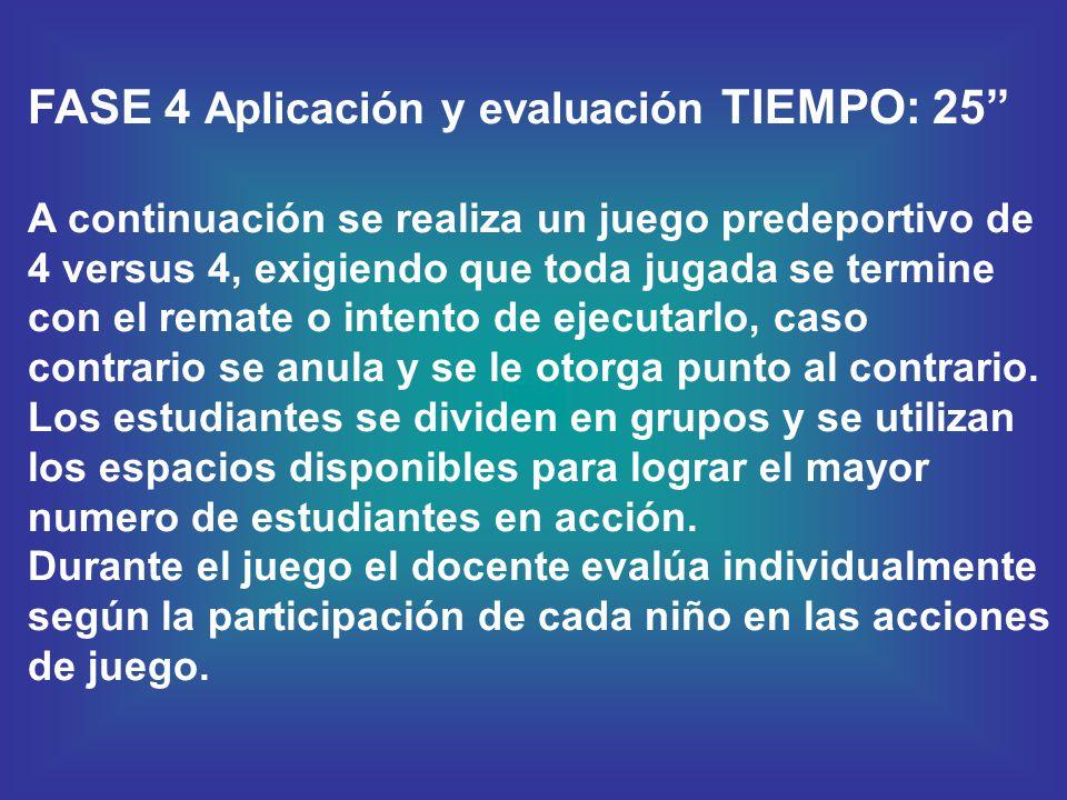 FASE 4 Aplicación y evaluación TIEMPO: 25'' A continuación se realiza un juego predeportivo de 4 versus 4, exigiendo que toda jugada se termine con el