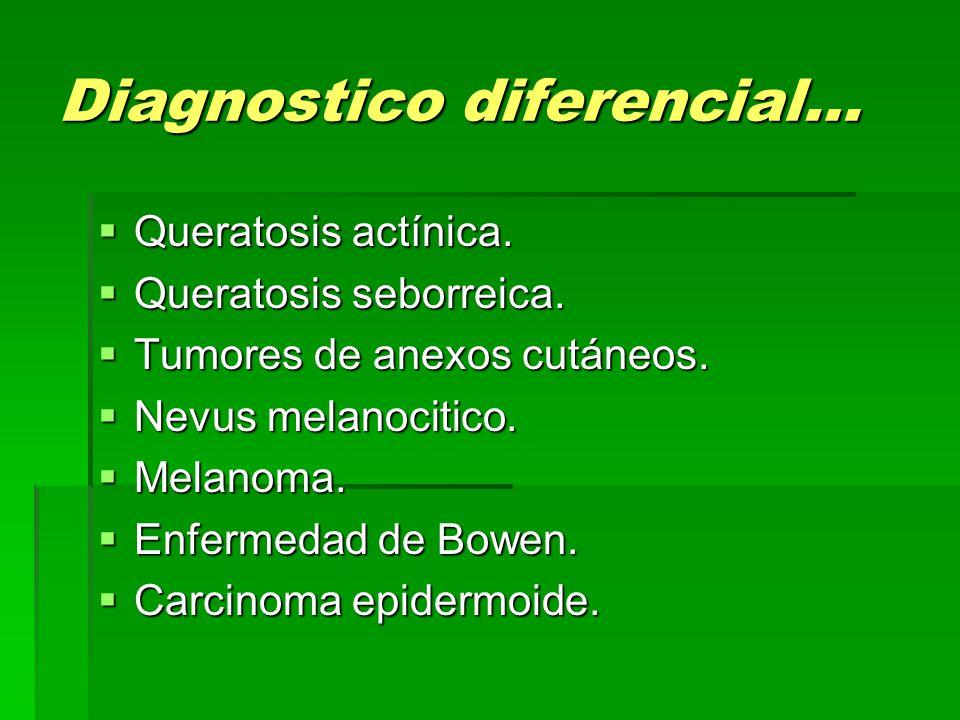 Diagnostico diferencial…  Queratosis actínica.  Queratosis seborreica.  Tumores de anexos cutáneos.  Nevus melanocitico.  Melanoma.  Enfermedad