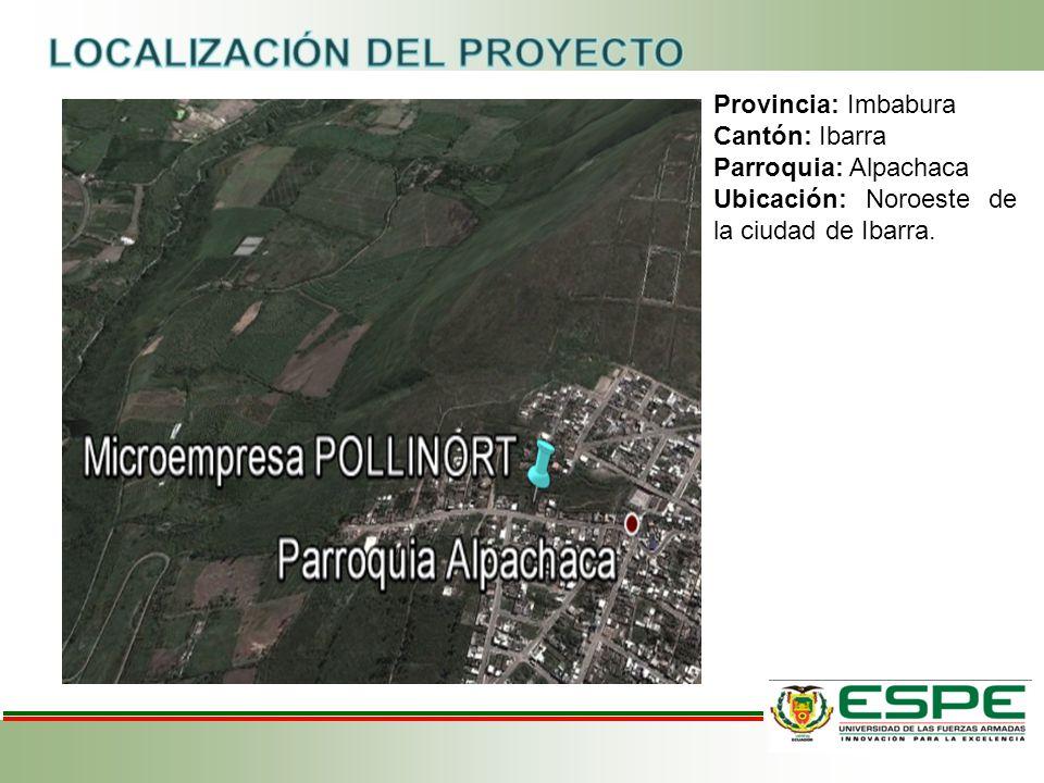 Provincia: Imbabura Cantón: Ibarra Parroquia: Alpachaca Ubicación: Noroeste de la ciudad de Ibarra.