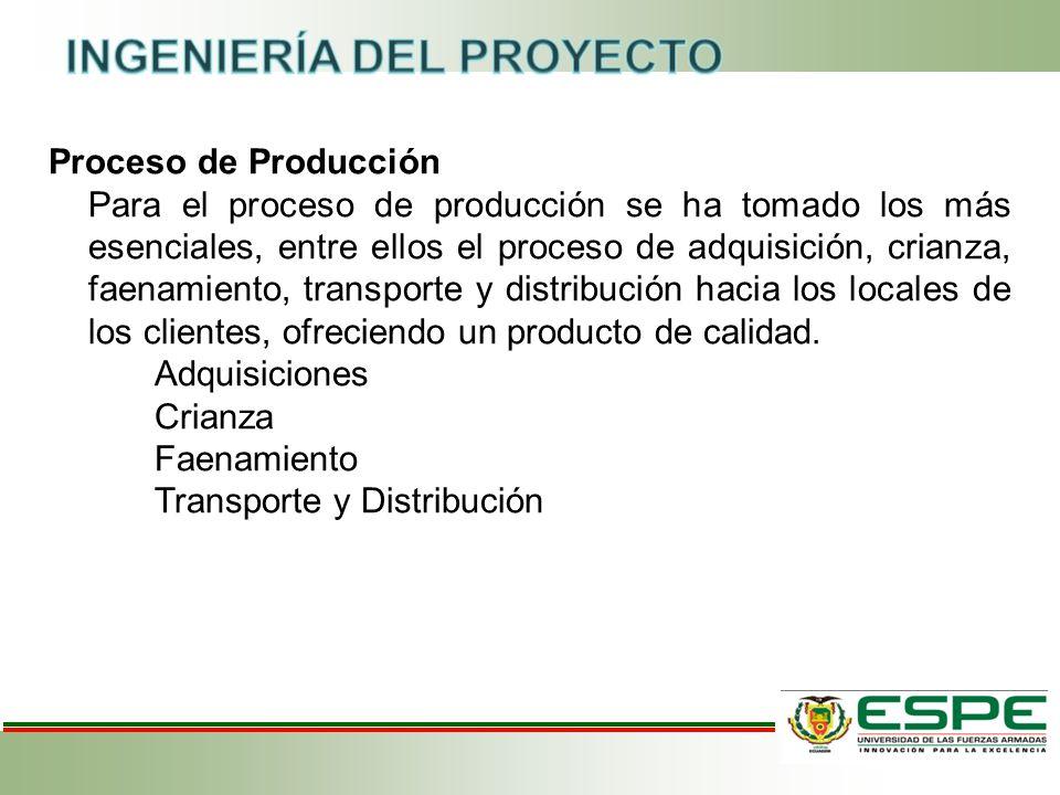 Proceso de Producción Para el proceso de producción se ha tomado los más esenciales, entre ellos el proceso de adquisición, crianza, faenamiento, tran