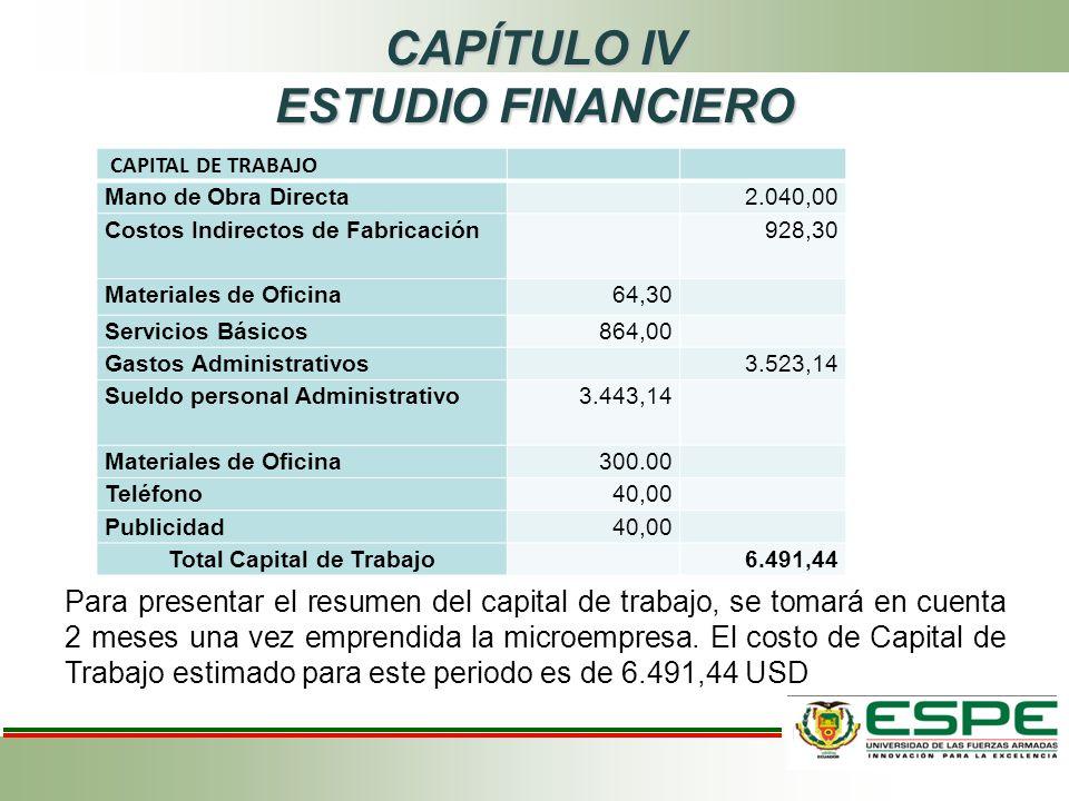 CAPÍTULO IV ESTUDIO FINANCIERO Para presentar el resumen del capital de trabajo, se tomará en cuenta 2 meses una vez emprendida la microempresa. El co