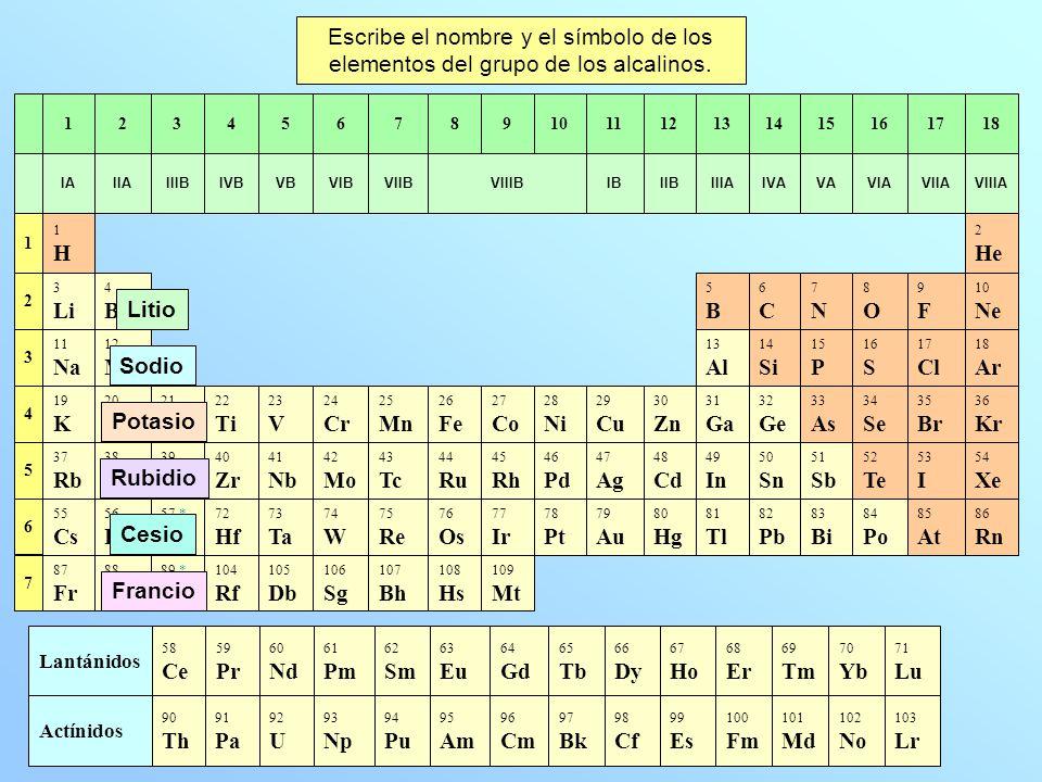 87 Fr 55 Cs 37 Rb 19 K 11 Na 3 Li 1H1H IA 7 6 5 4 3 2 1 1 71 Lu 70 Yb 69 Tm 68 Er 67 Ho 66 Dy 65 Tb 64 Gd 63 Eu 62 Sm 61 Pm 60 Nd 59 Pr 58 Ce Lantánidos 103 Lr 102 No 101 Md 100 Fm 99 Es 98 Cf 97 Bk 96 Cm 95 Am 94 Pu 93 Np 92 U 91 Pa 90 Th Actínidos Escribe el nombre y el símbolo de los elementos del grupo de los alcalinos.
