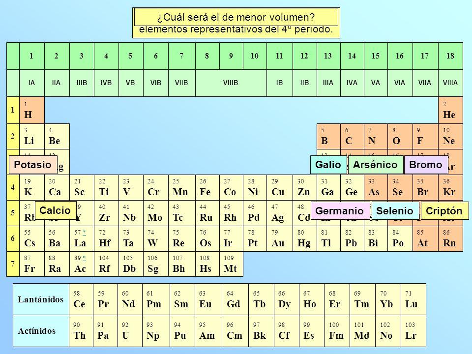 Escribe el nombre y el símbolo de los elementos representativos del 4º período.