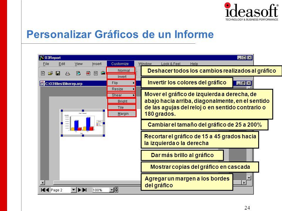 24 Personalizar Gráficos de un Informe Deshacer todos los cambios realizados al gráfico Invertir los colores del gráfico Mover el gráfico de izquierda a derecha, de abajo hacia arriba, diagonalmente, en el sentido de las agujas del reloj o en sentido contrario o 180 grados.