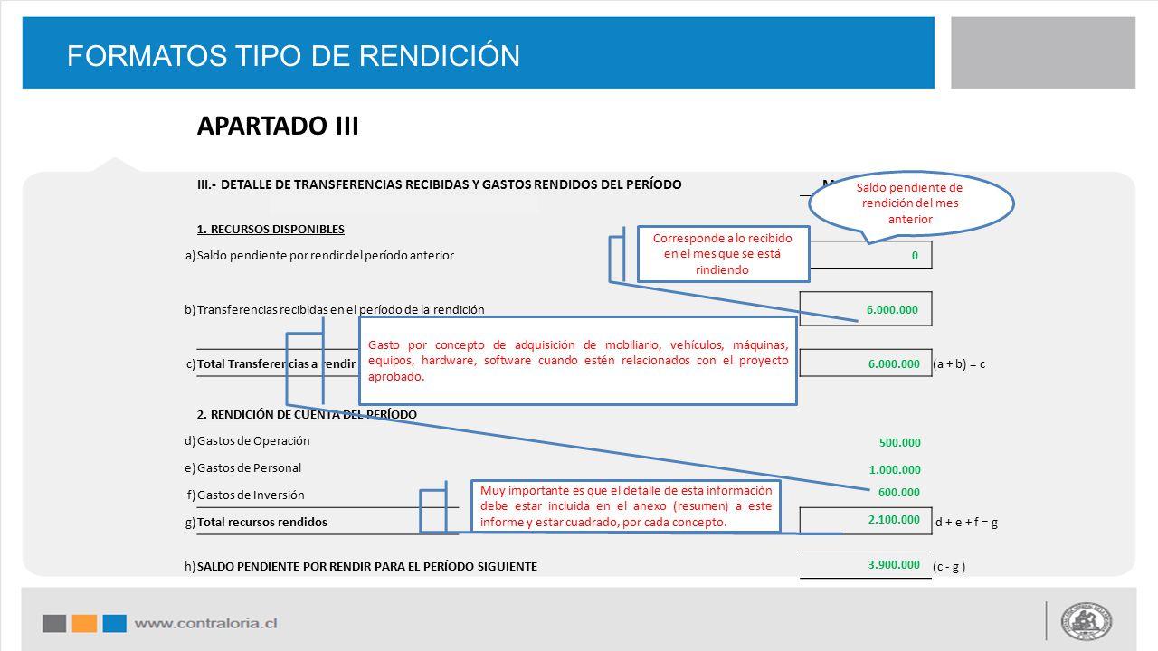FORMATOS TIPO DE RENDICIÓN III.- DETALE DE TRANSFERENCIAS RECIBIDAS Y GASTOS RENDIDOS DEL PERÍODOMONTOS EN $ 1.