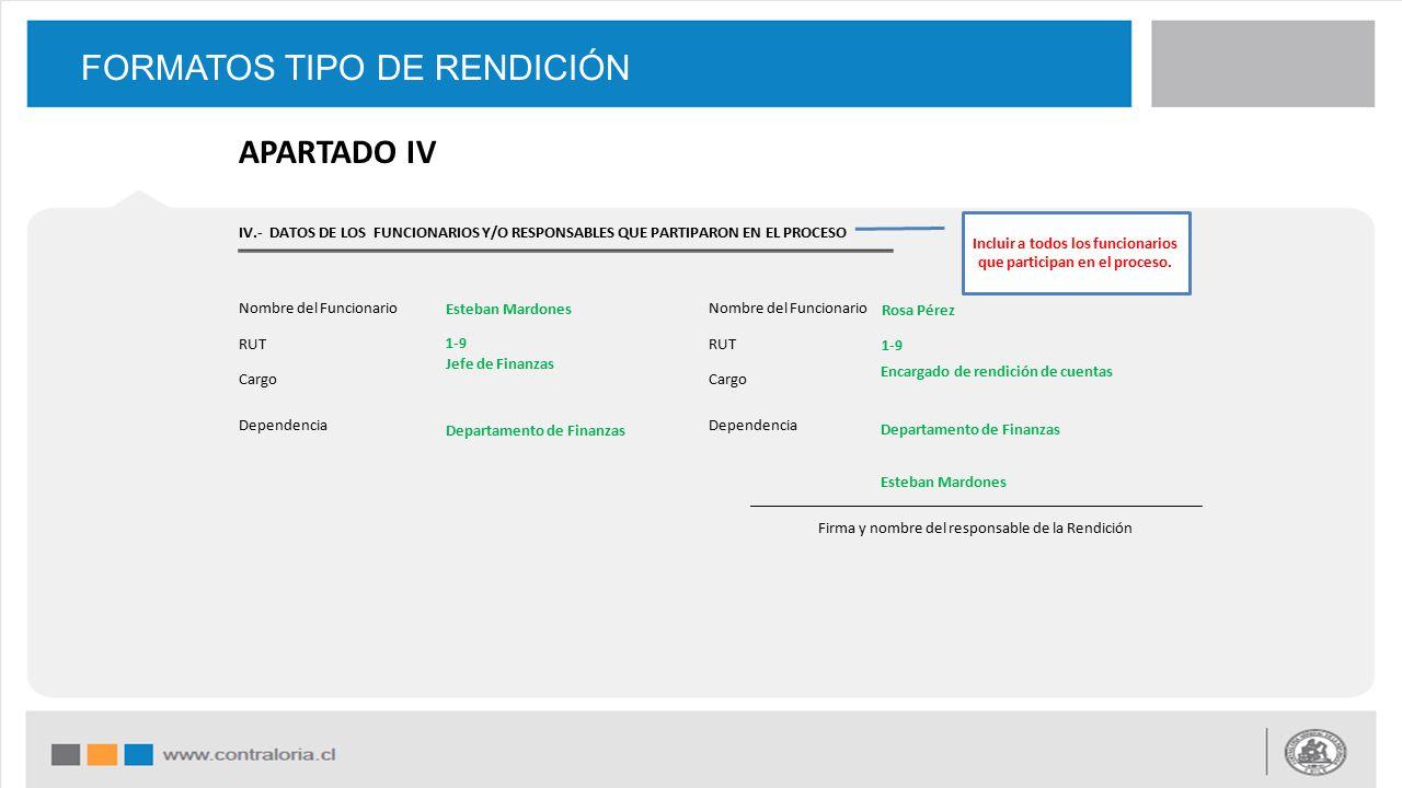 FORMATOS TIPO DE RENDICIÓN IV.- DATOS DE LOS FUNCIONARIOS Y/O RESPONSABLES QUE PARTIPARON EN EL PROCESO Nombre del Funcionario RUT Cargo Dependencia Firma y nombre del responsable de la Rendición APARTADO IV Esteban Mardones Rosa Pérez 1-9 Jefe de Finanzas Departamento de Finanzas Encargado de rendición de cuentas Departamento de Finanzas Esteban Mardones Incluir a todos los funcionarios que participan en el proceso.