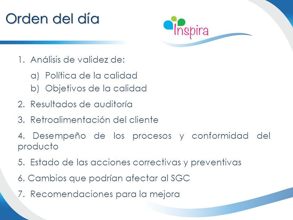 1. Análisis de validez de: a)Política de la calidad b)Objetivos de la calidad 2. Resultados de auditoría 3. Retroalimentación del cliente 4. Desempeño