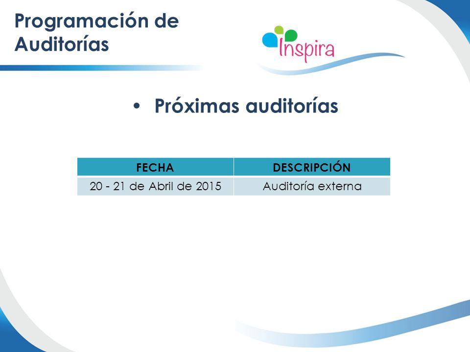 Resultados de la evaluación de la satisfacción del cliente 3.19 en escala 1 a 4 = 7.98 Puntos (79.8%) Meta = 9 puntos (90%) Retroalimentación del cliente