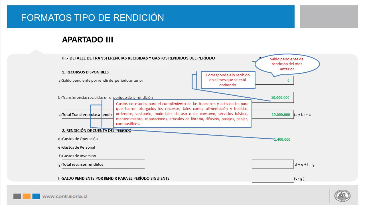 FORMATOS TIPO DE RENDICIÓN III.- DETALLE DE TRANSFERENCIAS RECIBIDAS Y GASTOS RENDIDOS DEL PERÍODOMONTOS EN $ 1.