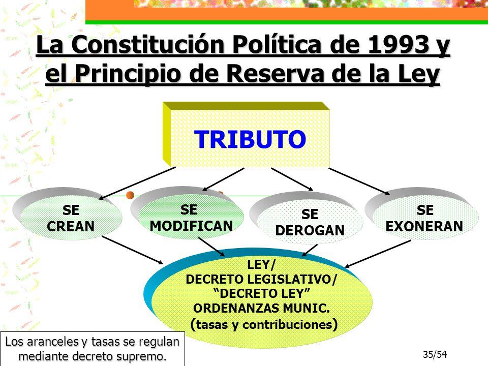 ley 36 2002: