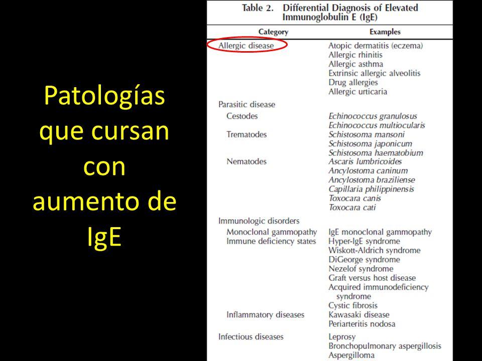 Patologías que cursan con aumento de IgE