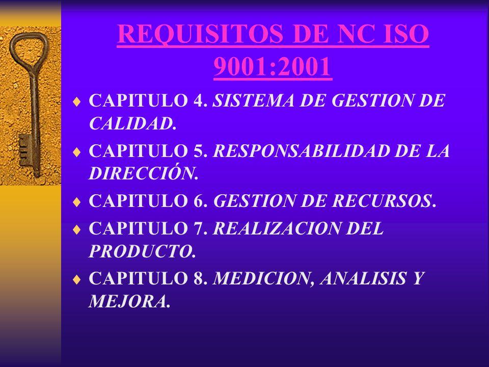 REQUISITOS DE NC ISO 9001:2001  CAPITULO 4.SISTEMA DE GESTION DE CALIDAD.