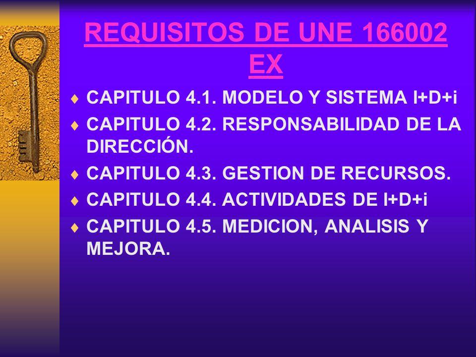 REQUISITOS DE UNE 166002 EX  CAPITULO 4.1.MODELO Y SISTEMA I+D+i  CAPITULO 4.2.
