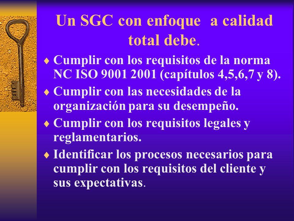 Un SGC con enfoque a calidad total debe.  Cumplir con los requisitos de la norma NC ISO 9001 2001 (capítulos 4,5,6,7 y 8).  Cumplir con las necesida