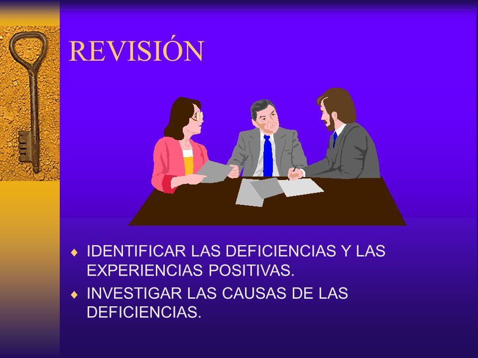 REVISIÓN  IDENTIFICAR LAS DEFICIENCIAS Y LAS EXPERIENCIAS POSITIVAS.  INVESTIGAR LAS CAUSAS DE LAS DEFICIENCIAS.