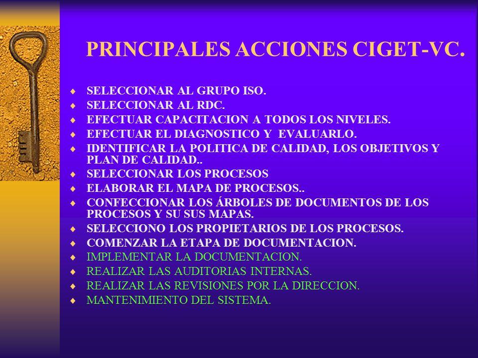 PRINCIPALES ACCIONES CIGET-VC.  SELECCIONAR AL GRUPO ISO.  SELECCIONAR AL RDC.  EFECTUAR CAPACITACION A TODOS LOS NIVELES.  EFECTUAR EL DIAGNOSTIC