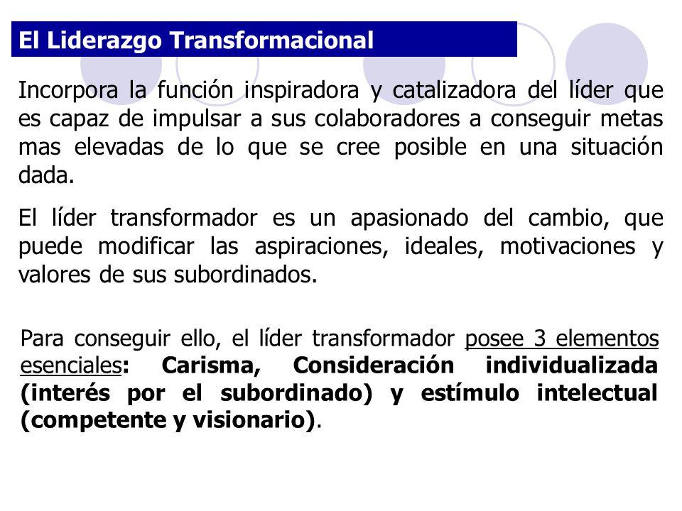 introduccion liderazgo transformacional: