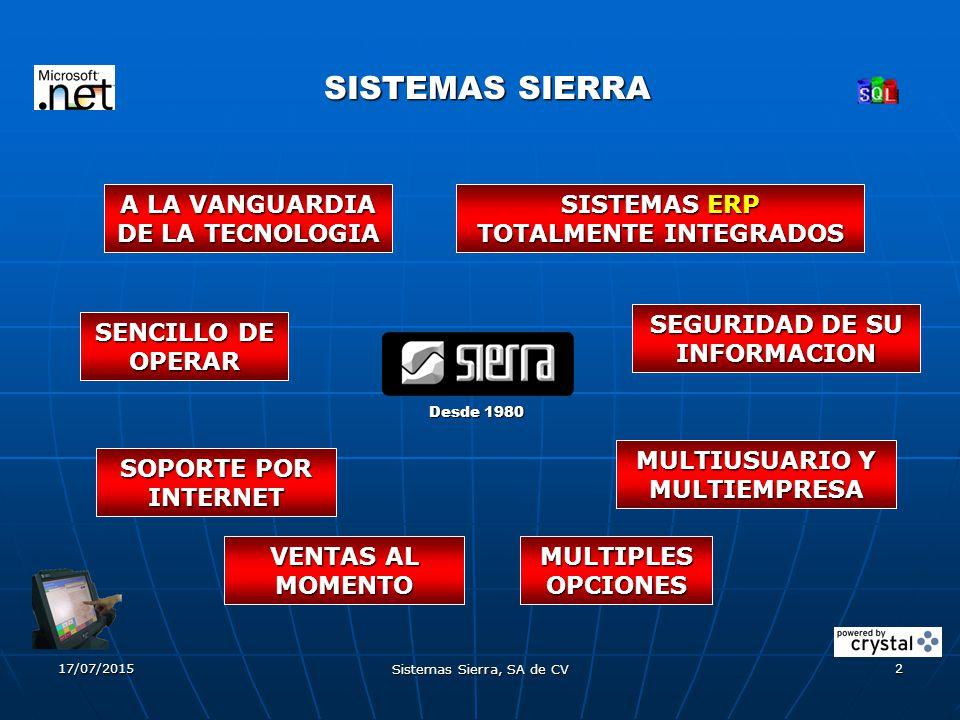 17/07/2015 Sistemas Sierra, SA de CV 13 Sistemas Sierra Fin Solicite información...