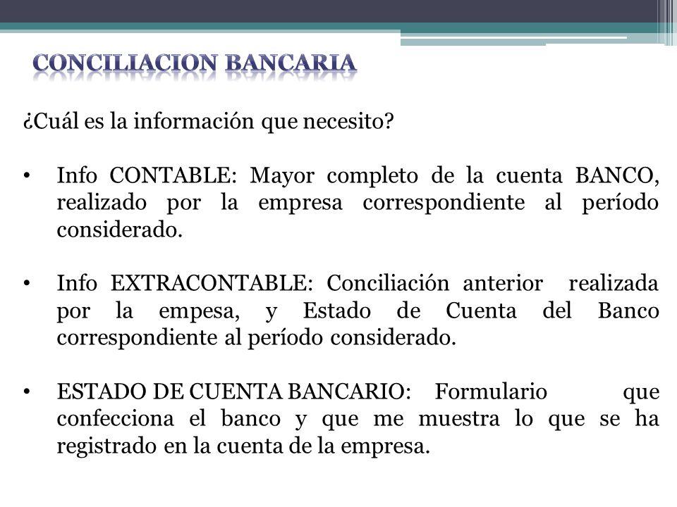 ¿Cuál es la información que necesito? Info CONTABLE: Mayor completo de la cuenta BANCO, realizado por la empresa correspondiente al período considerad