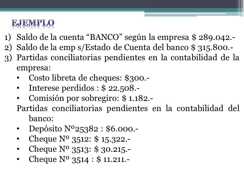 """1)Saldo de la cuenta """"BANCO"""" según la empresa $ 289.042.- 2)Saldo de la emp s/Estado de Cuenta del banco $ 315.800.- 3)Partidas conciliatorias pendien"""