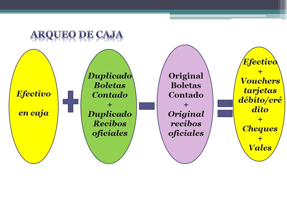 Efectivo en caja Duplicado Boletas Contado + Duplicado Recibos oficiales Original Boletas Contado + Original recibos oficiales Efectivo + Vouchers tar