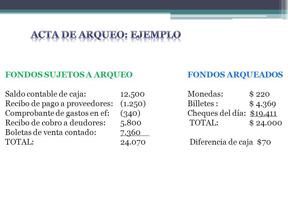 FONDOS SUJETOS A ARQUEO FONDOS ARQUEADOS Saldo contable de caja:12.500 Monedas: $ 220 Recibo de pago a proveedores: (1.250) Billetes : $ 4.369 Comprob