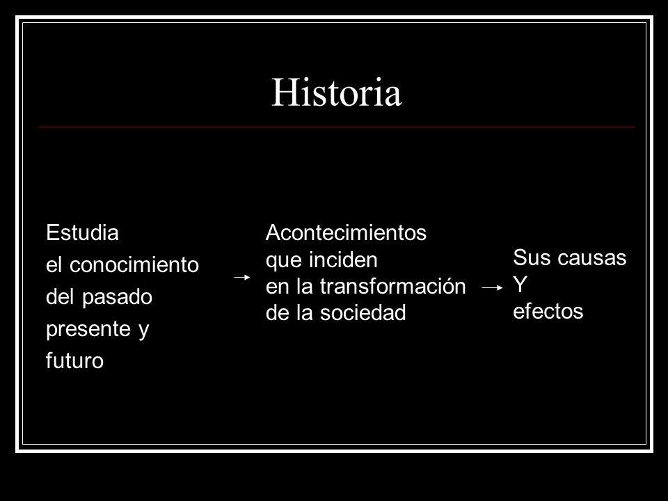Historia Estudia el conocimiento del pasado presente y futuro Acontecimientos que inciden en la transformación de la sociedad Sus causas Y efectos