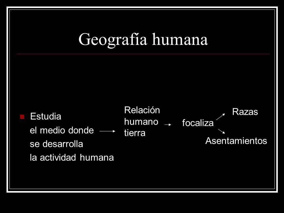 Geografía humana Estudia el medio donde se desarrolla la actividad humana Relación humano tierra focaliza Razas Asentamientos
