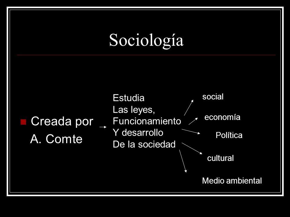Sociología Creada por A.