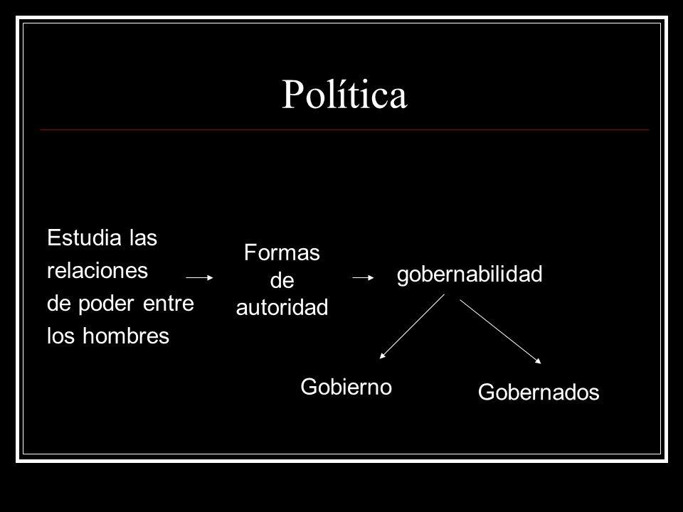 Política Estudia las relaciones de poder entre los hombres Formas de autoridad gobernabilidad Gobierno Gobernados
