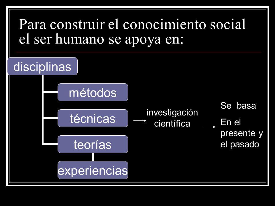Para construir el conocimiento social el ser humano se apoya en: disciplinas métodos técnicas teorías experiencias investigación científica Se basa En el presente y el pasado