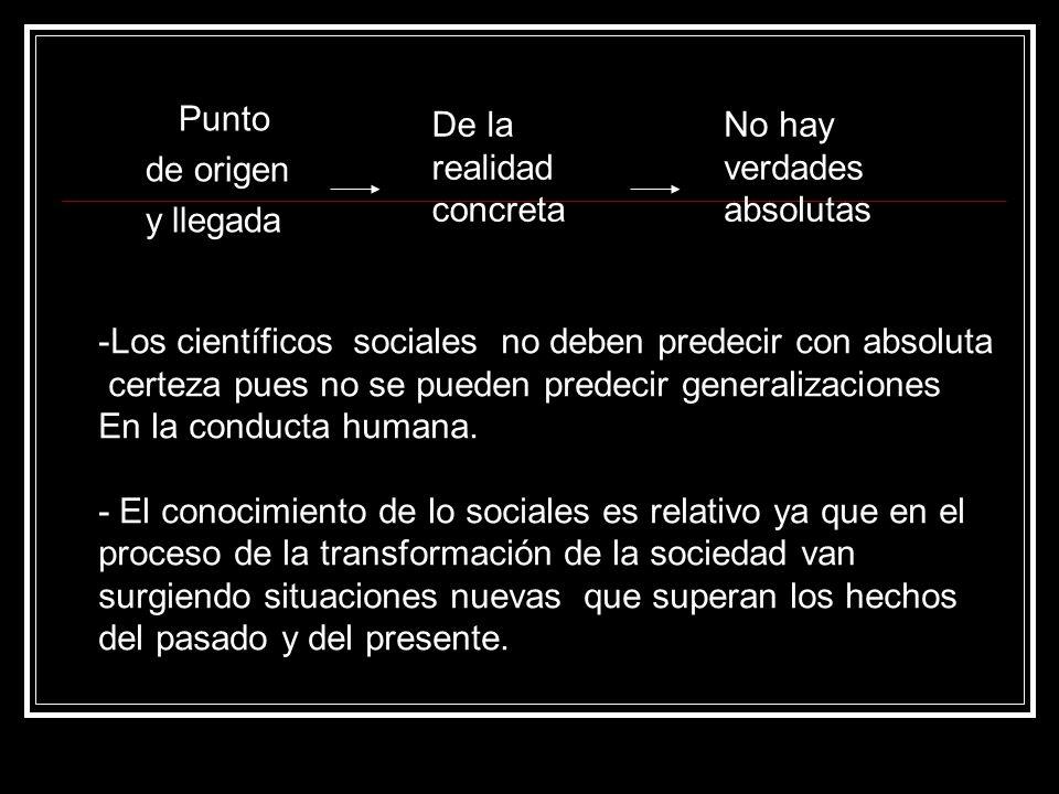 Punto de origen y llegada De la realidad concreta No hay verdades absolutas -Los científicos sociales no deben predecir con absoluta certeza pues no se pueden predecir generalizaciones En la conducta humana.