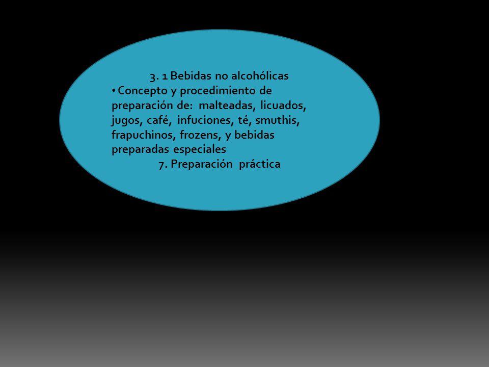 3. 1 Bebidas no alcohólicas Concepto y procedimiento de preparación de: malteadas, licuados, jugos, café, infuciones, té, smuthis, frapuchinos, frozen