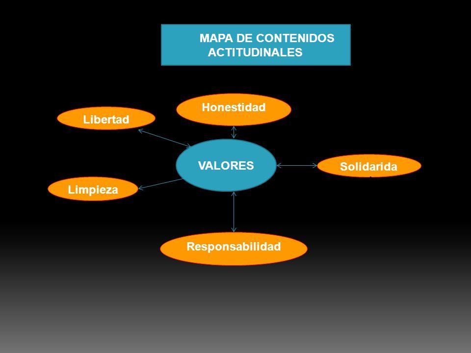 METODOLOGIA DE EVALUACIÓN ASISTENCIA _________________100% PUNTUALIDAD_______________100% PARTICIPACI Ó N_____________100% INVESTIGACIONES: CUMPLIR EN TIEMPO Y FORMA: ______ 100% CONTENIDO DE LA INFORMACI Ó N_______100% DISE Ñ O DE MATERIAL DIDACTICO_______100% DOMINIO DEL TEMA____________________100% DOMINIO DEL PUBLICO_________________ 100%