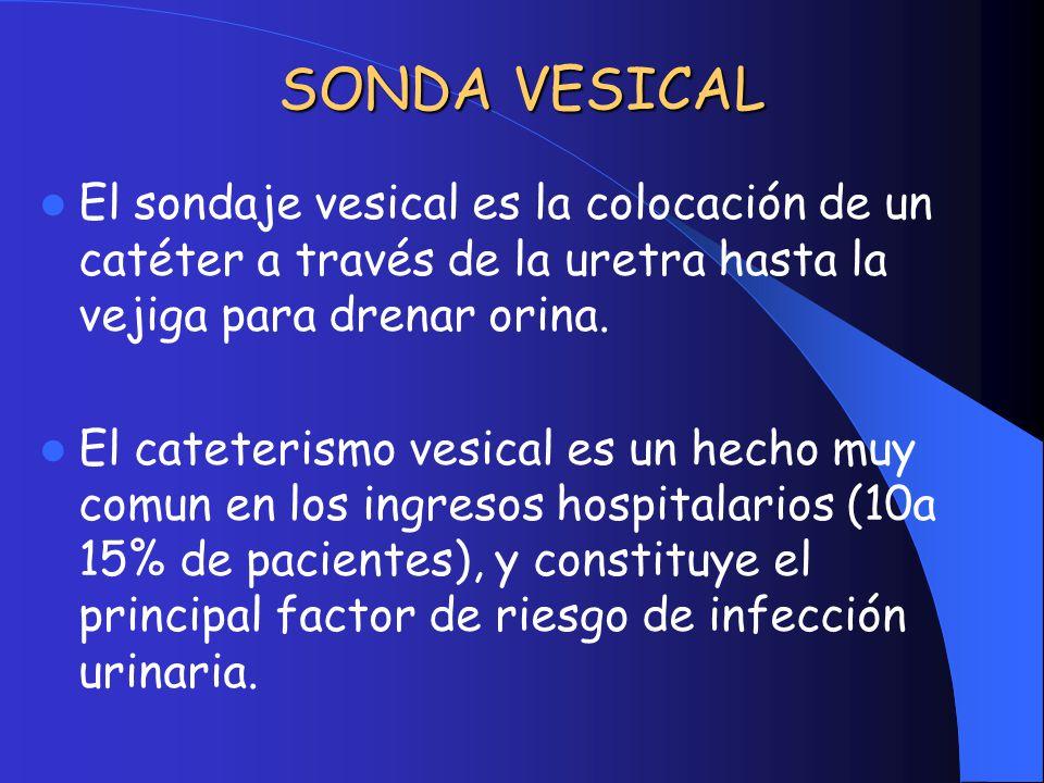 SONDA VESICAL Los mecanismos de contagio mas comunes son: – Contaminación en el momento del sondaje por microorganismos de la región perineal.