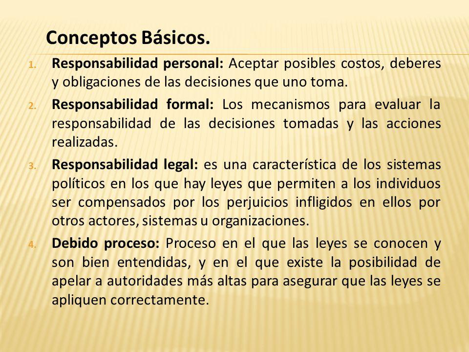 Conceptos Básicos. 1.
