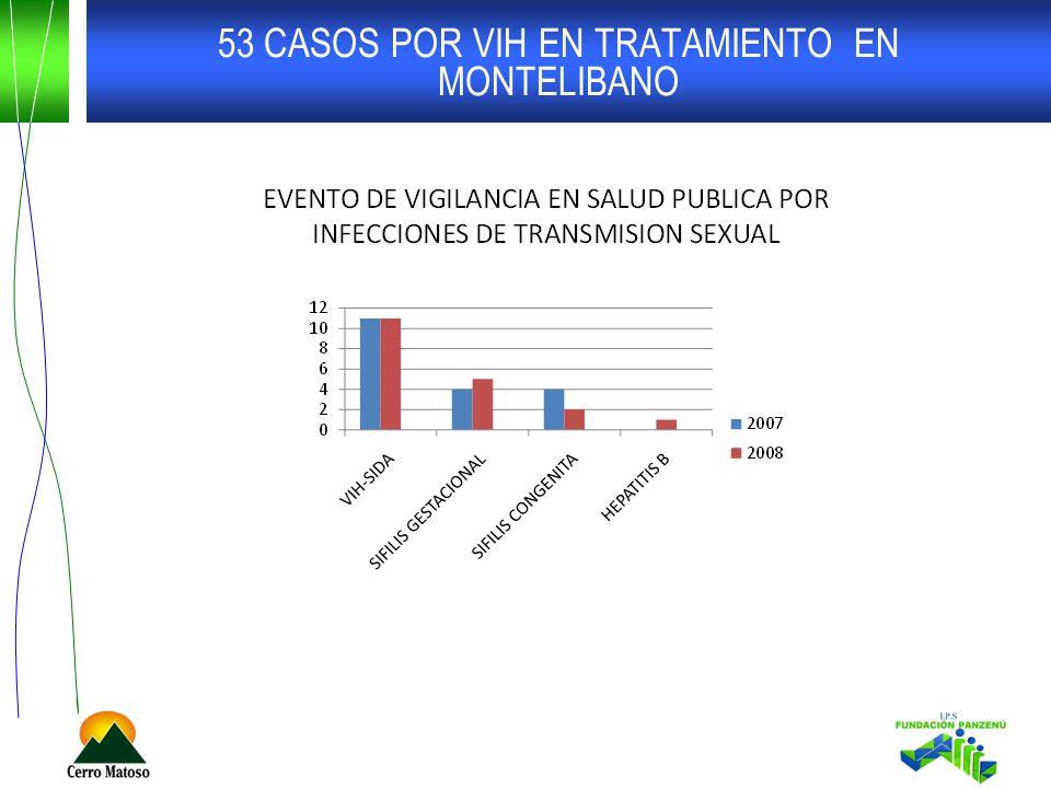 53 CASOS POR VIH EN TRATAMIENTO EN MONTELIBANO