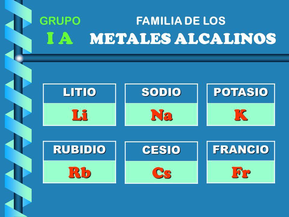 Cules elementos son importantes para el buen funcionamiento de metales alcalinos los metales alcalinos corresponden al grupo 1 de la tabla peridica urtaz Image collections