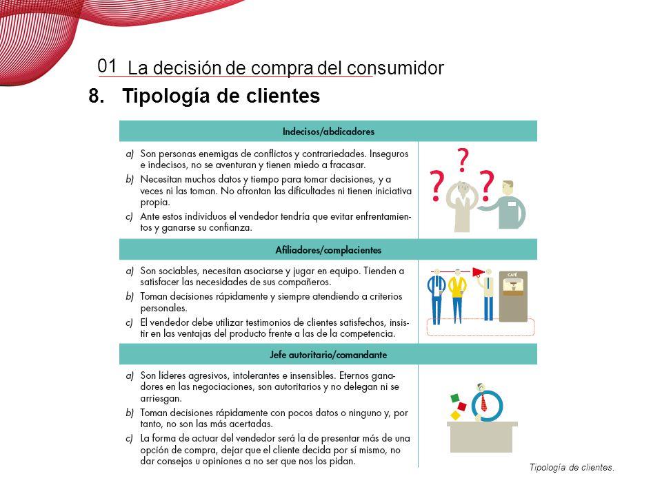 tipologia de los clientes pdf