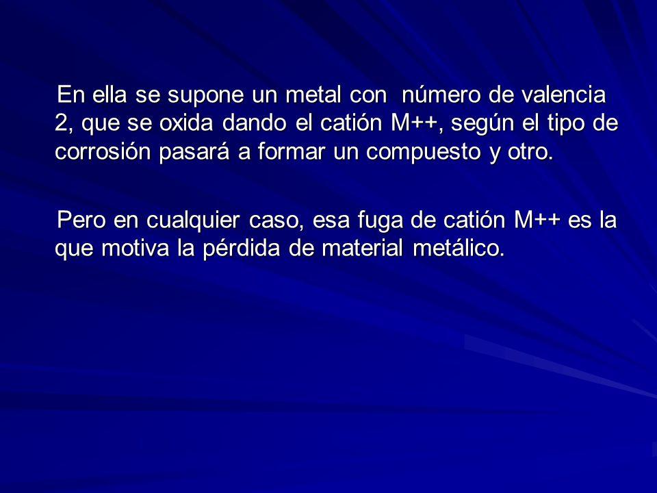 CORROSIÓN BAJO TENSIÓN CORROSIÓN BAJO TENSIÓN Se presenta en los metales que están expuestos a un esfuerzo de tensión constante y a la acción simultánea de un medio corrosivo.