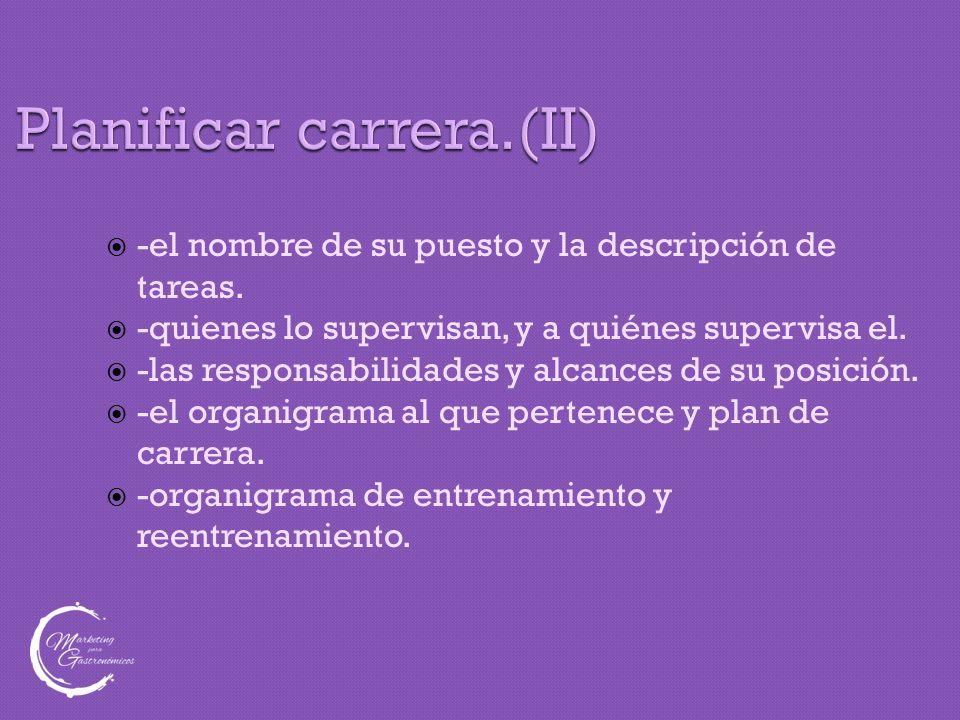Planificar carrera.(II)  -el nombre de su puesto y la descripción de tareas.  -quienes lo supervisan, y a quiénes supervisa el.  -las responsabilid