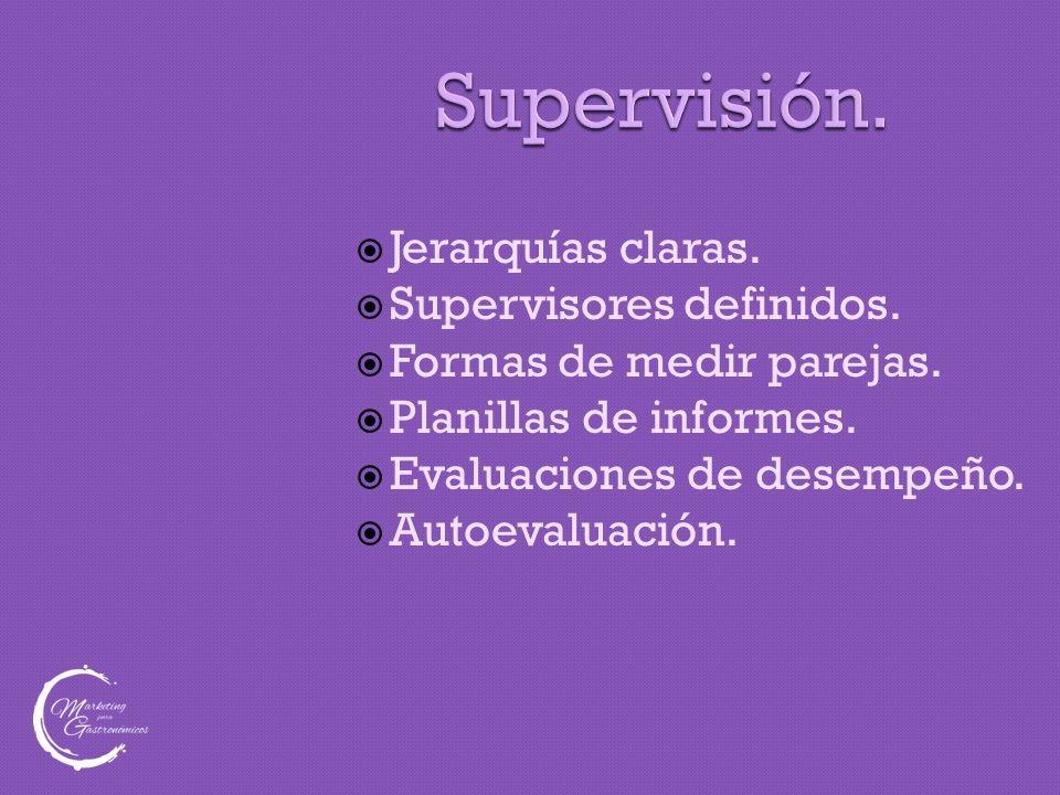 Supervisión.  Jerarquías claras.  Supervisores definidos.  Formas de medir parejas.  Planillas de informes.  Evaluaciones de desempeño.  Autoeva