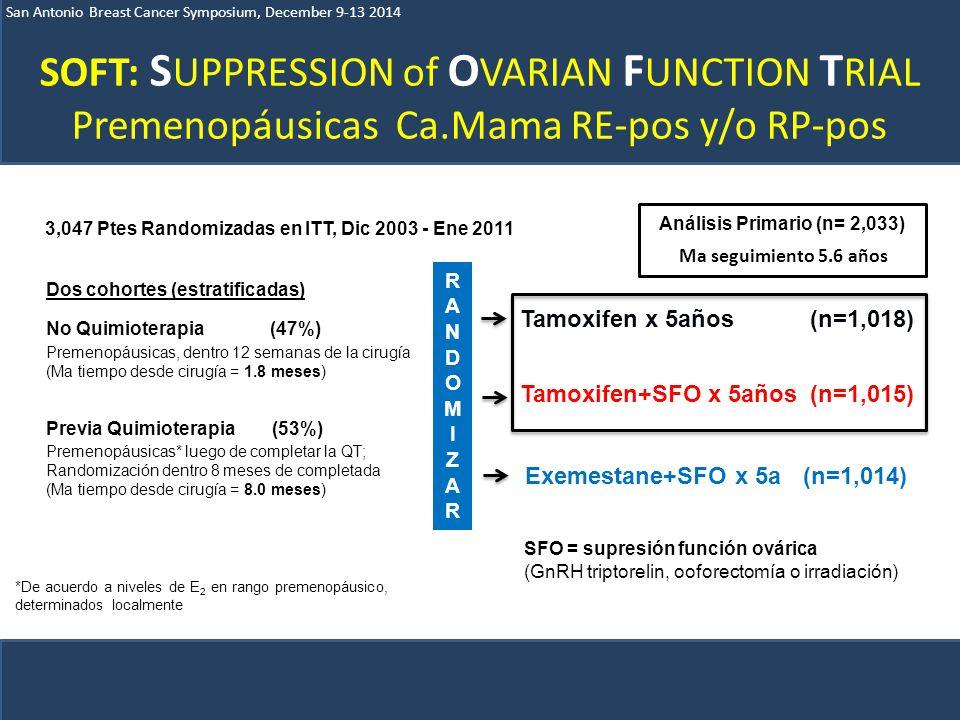 metformin and lexapro medications