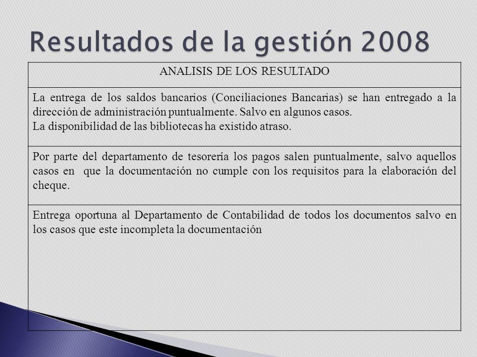 ANALISIS DE LOS RESULTADO La entrega de los saldos bancarios (Conciliaciones Bancarias) se han entregado a la dirección de administración puntualmente.