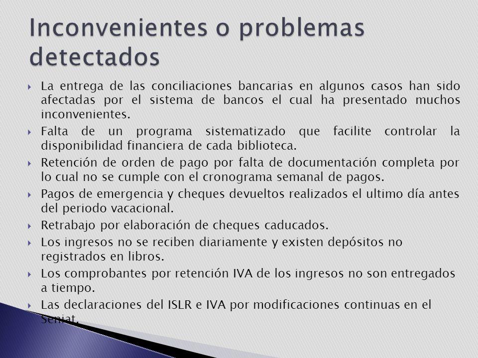  La entrega de las conciliaciones bancarias en algunos casos han sido afectadas por el sistema de bancos el cual ha presentado muchos inconvenientes.