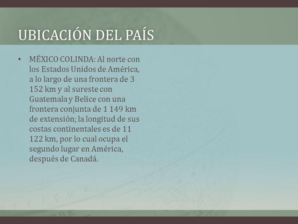 UBICACIÓN DEL PAÍSUBICACIÓN DEL PAÍS MÉXICO COLINDA: Al norte con los Estados Unidos de América, a lo largo de una frontera de 3 152 km y al sureste con Guatemala y Belice con una frontera conjunta de 1 149 km de extensión; la longitud de sus costas continentales es de 11 122 km, por lo cual ocupa el segundo lugar en América, después de Canadá.